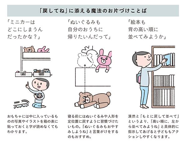 片づけ上手な子どもに! NHK「あさイチ」出演のスーパー主婦が実践した子育て術