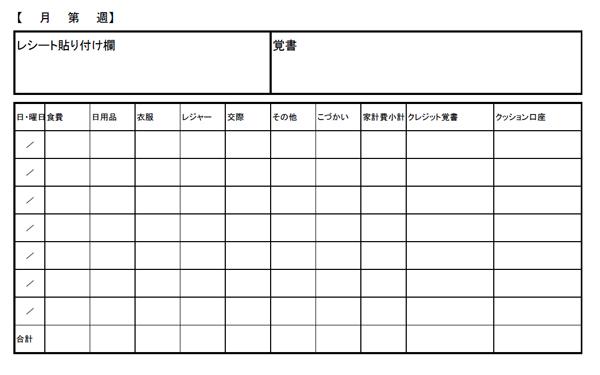 家計簿に書くのはたったこれだけ。挫折しない「手抜き」家計簿【「崖っぷち家計」脱出法 Vol.5】