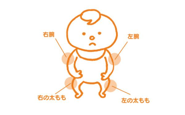 予防 接種 赤ちゃん