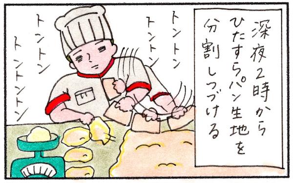 まりげのケセラセラ日記