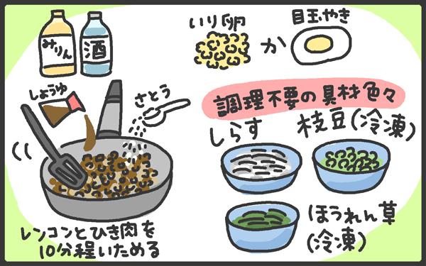 栄養満点、子ども大好きなそぼろご飯レシピ