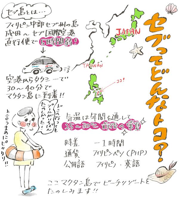 海外子連れ旅に「セブ島」を選んだワケ【横峰沙弥香の「まめ旅Web」 Vol.2】