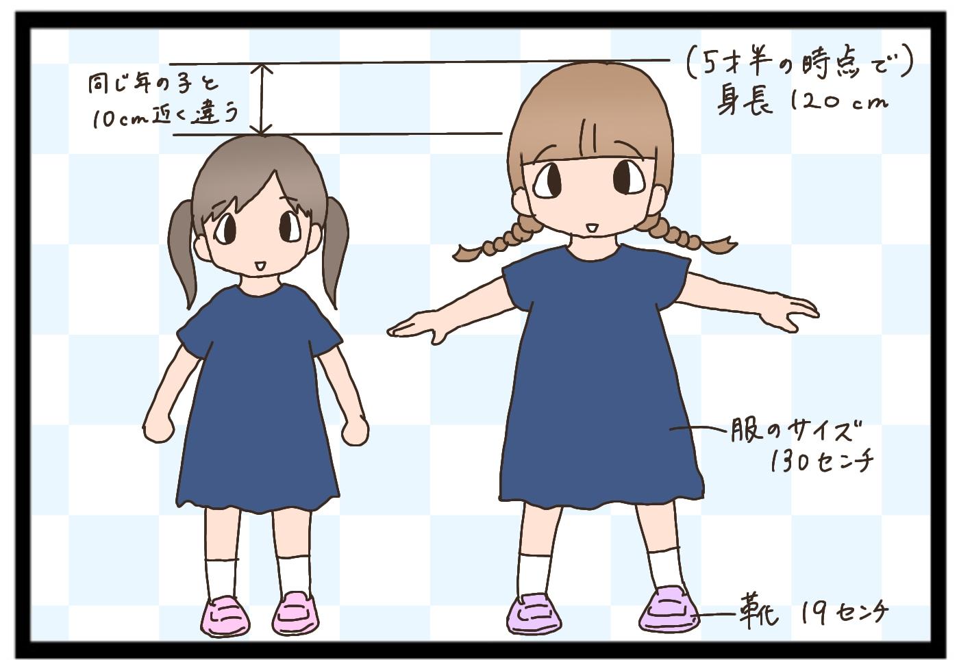 キャラクターのついた服を着たい! 大きめちゃんな娘の服の悩みとは?