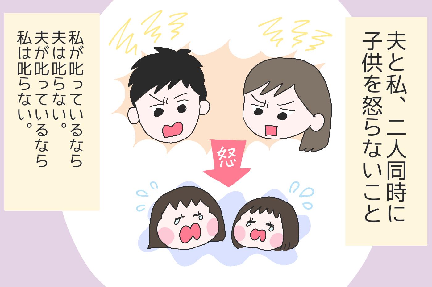 子どもへの叱り方…私のこだわり、夫婦のこだわり!
