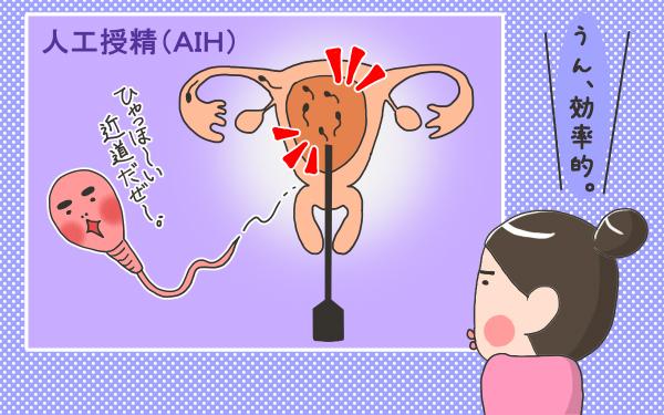 はじめての人工授精【こうして赤子を授かった~中村こてつ不妊治療体験記~ 第11話】