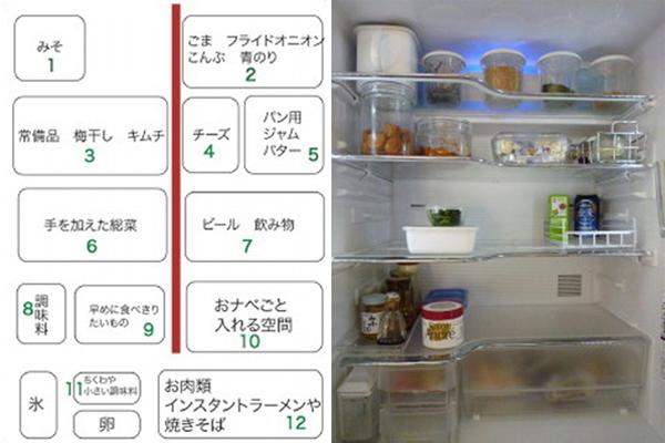 片付け上手さんの冷蔵庫を拝見! 冷蔵庫収納の決め手は「ゾーニング」にあり