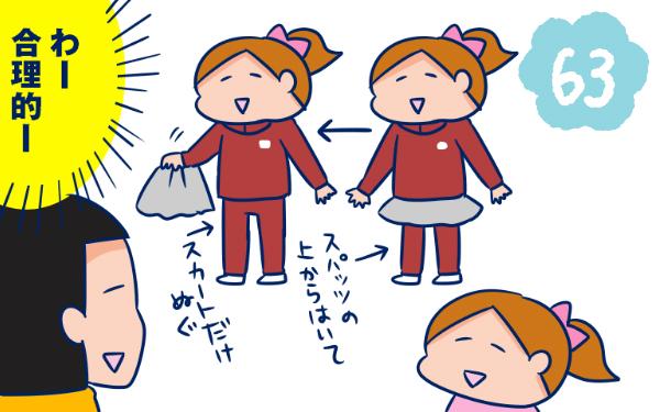 小学校での服装について(女子)