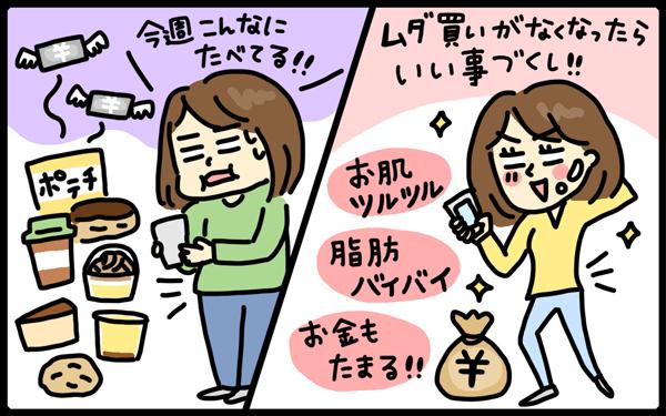 【買い物のコツ】ちょこちょこ買いが原因? 思ったより買いすぎてた…が簡単にわかる方法