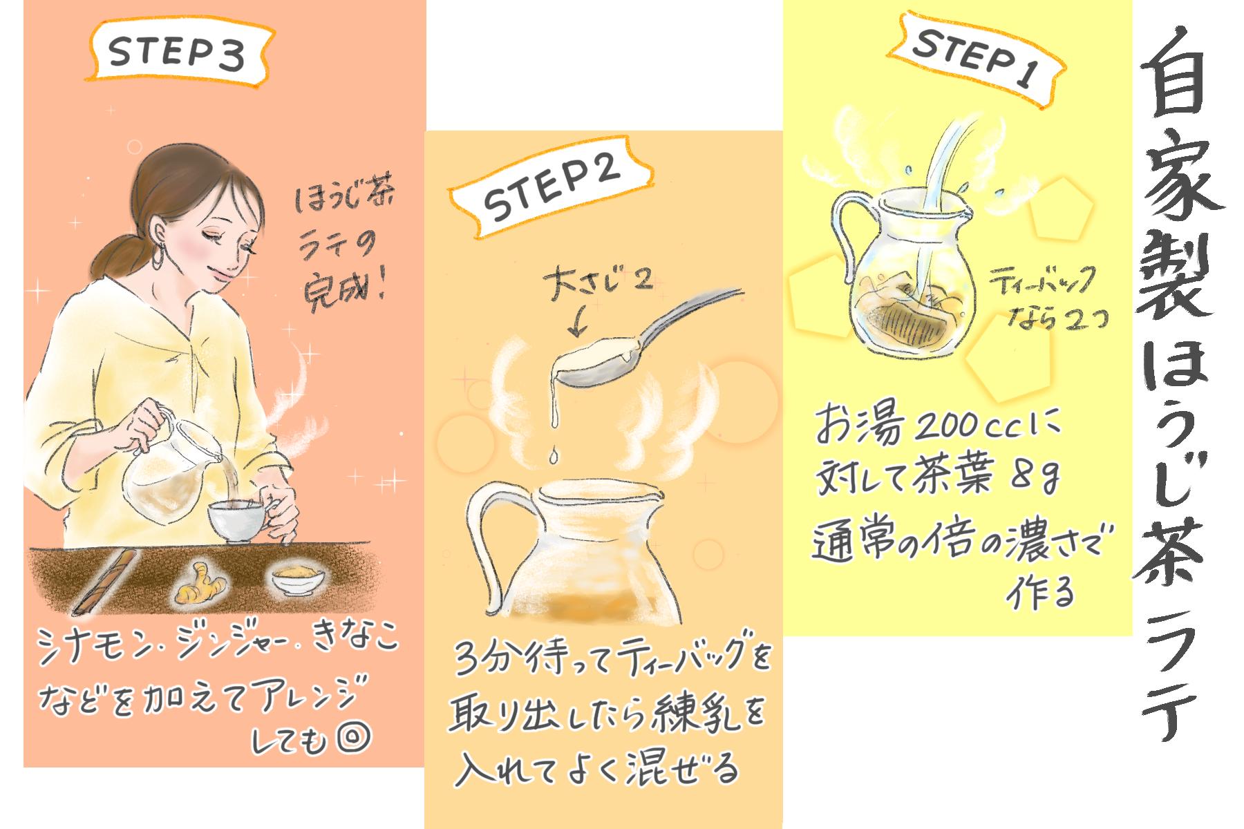 ママの時間をホッと癒してくれる、しあわせの香り「お〜いお茶 ほうじ茶」の知らざれる魅力を聞いてみた!