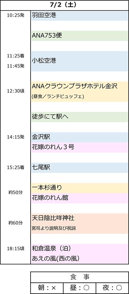 ツアー1日目スケジュール