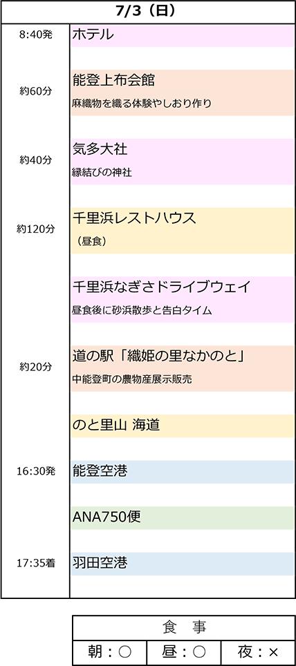 ツアー2日目スケジュール